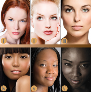 Laser Hair Removal In Vancouver & Surrey